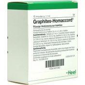 GRAPHITES HOMACCORD