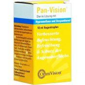 Pan-Vision