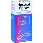 HEXORAL 0.2 % SPRAY