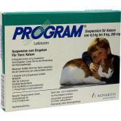 Program Suspension für Katzen von 4.5 bis 9kg / 266mg Ampullen