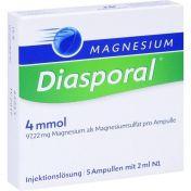 Magnesium-Diasporal 4mmol Injektionslösung