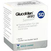 GlucoMen areo Sensor