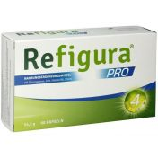 REFIGURA PRO