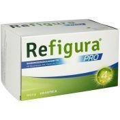 REFIGURA PRO günstig im Preisvergleich